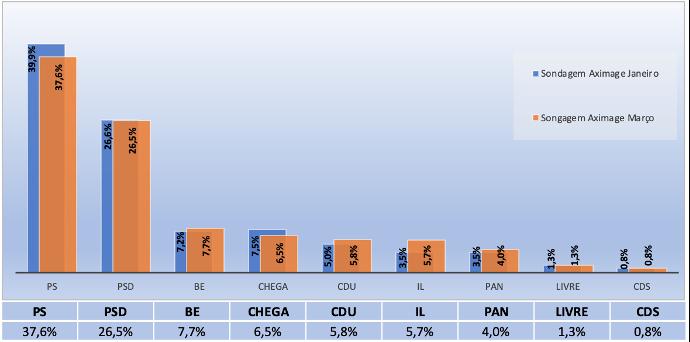 Uma imagem com mesa  Descrição gerada automaticamente
